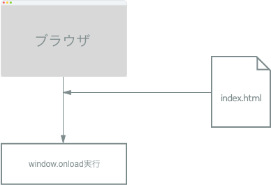 fig2016021401