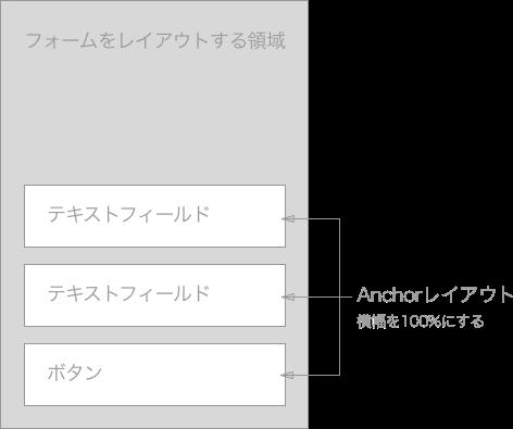 layout201602051257